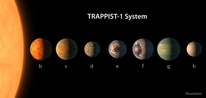 НАСА откри целосно нов сончев систем со седум планети налик на Земјата