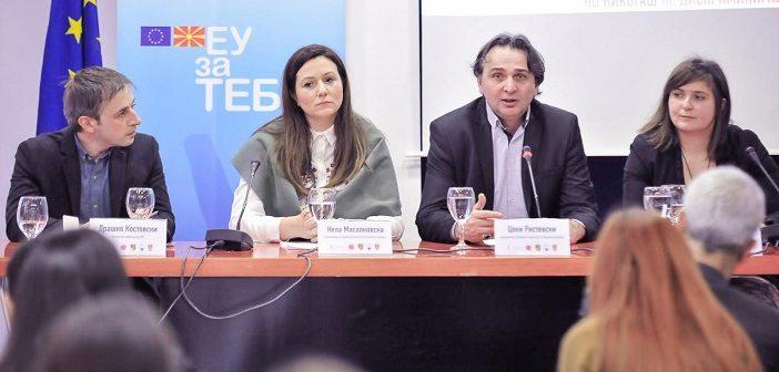 """""""Ако е вообичаено, не значи дека е праведно"""", нова кампања против дискриминација на ХЕРА и општините"""