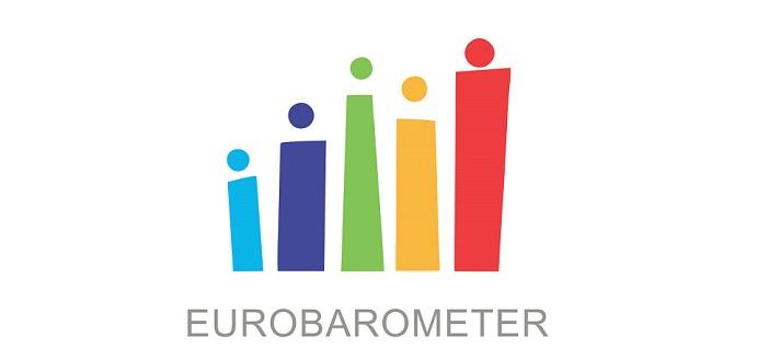 Анкета на Евробарометар  Македонија се движи во лоша насока  влез во ЕУ е добра работа