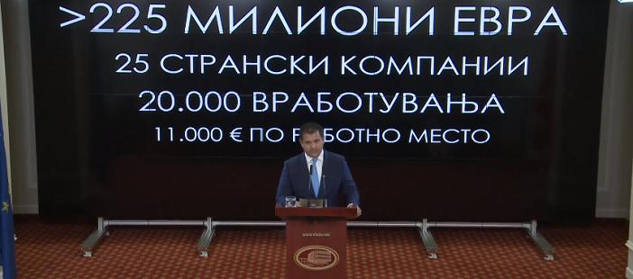 Македонија го плаќала со 11 000 евра секое работно место кај странските инвеститори